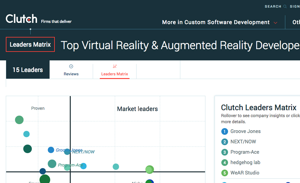 d1871cb2ec3 Groove Jones Tops – Top Virtual Reality   Augmented Reality Developers List  for 2018