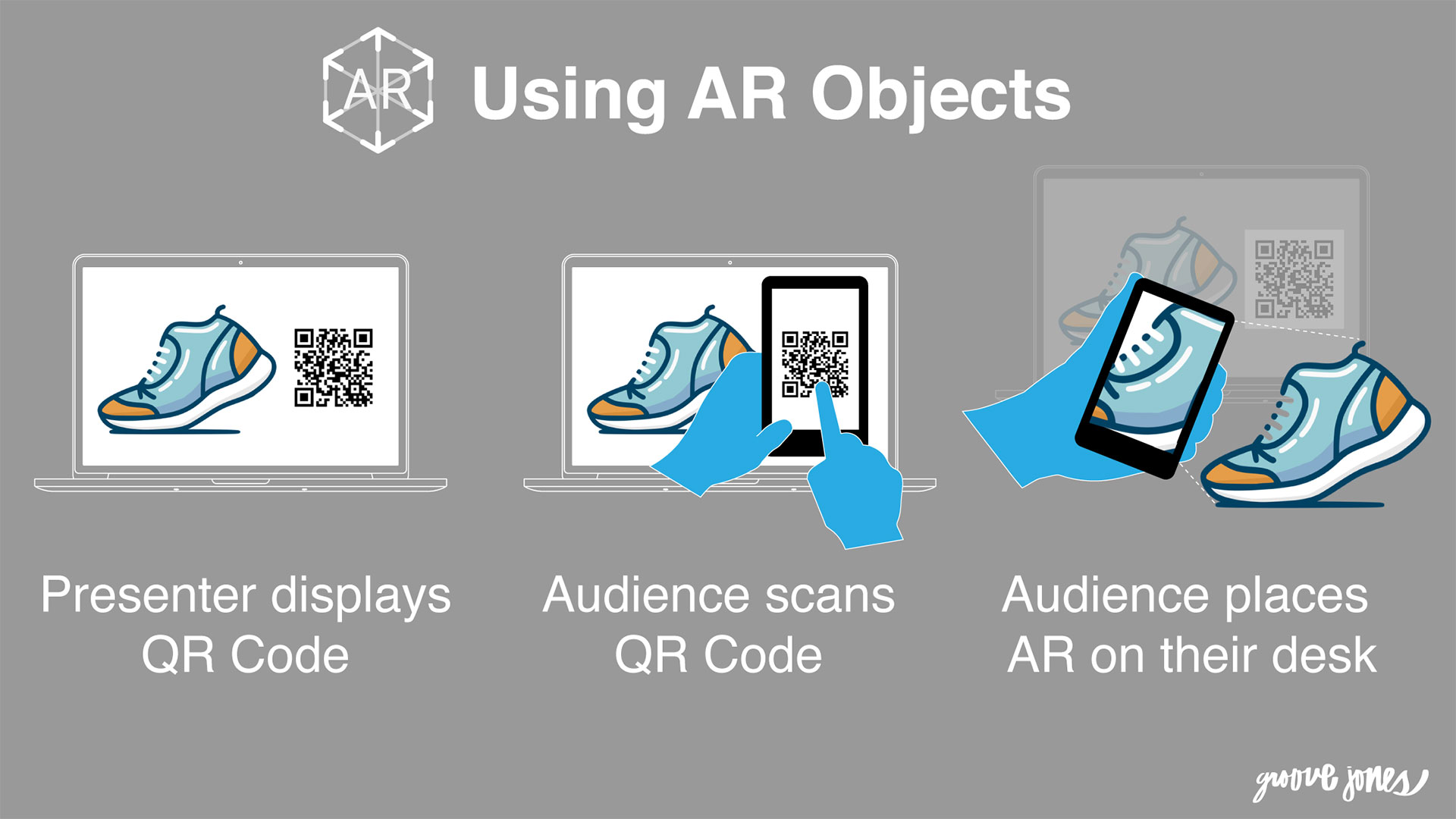 AR Objects